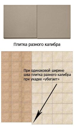 Влияние калибра плитки на укладку