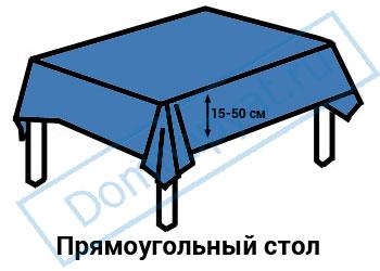 Как выбрать размер скатерти на прямоугольный стол