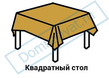 Какая скатерть на квадратный стол