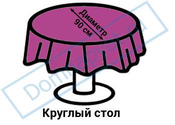 Какая скатерть на круглый стол