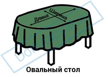 Как выбрать размер скатерти на овальный стол